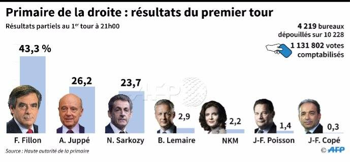 lm-net-en-bref-exit-sarko-2016-11-21-fr-2